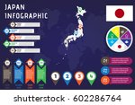 infographic of japan for your... | Shutterstock .eps vector #602286764