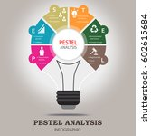 pestel analysis infographic... | Shutterstock .eps vector #602615684