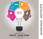 swot analysis infographic... | Shutterstock .eps vector #602701370