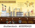 vector oil rig industry of... | Shutterstock .eps vector #603090410