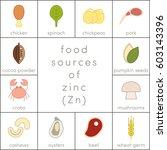 food sources of zinc  vector... | Shutterstock .eps vector #603143396