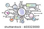 circuit board | Shutterstock . vector #603323000