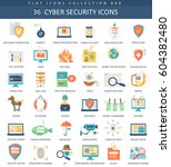 cyber security flat icon set.... | Shutterstock . vector #604382480