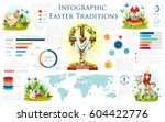 easter traditions infographic... | Shutterstock .eps vector #604422776