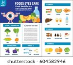 foods eyes care. source and... | Shutterstock .eps vector #604582946