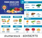 food brain care. source and... | Shutterstock .eps vector #604582970
