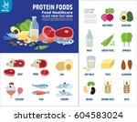 set of protein food healthy... | Shutterstock .eps vector #604583024