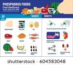 phosphorus. source and benefits.... | Shutterstock .eps vector #604583048