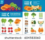 set of vitamins c and vitamins... | Shutterstock .eps vector #604583060