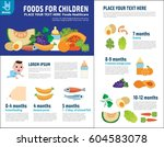 foods for baby. source medical... | Shutterstock .eps vector #604583078