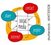 vector hand written info... | Shutterstock .eps vector #604735328