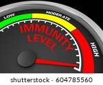 immunity level to maximum...   Shutterstock . vector #604785560