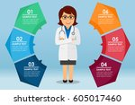 woman doctor standing with a... | Shutterstock .eps vector #605017460