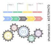 progress statistic concept.... | Shutterstock .eps vector #605709470