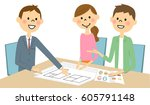 agree in advance with a customer | Shutterstock .eps vector #605791148