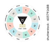 taurus astrology sign in circle....   Shutterstock .eps vector #605791688
