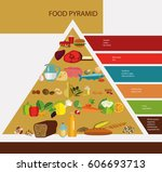 food pyramid. the principle of... | Shutterstock .eps vector #606693713