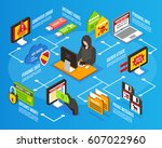 isometric infographics with... | Shutterstock .eps vector #607022960