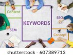 Keywords content concept seo...