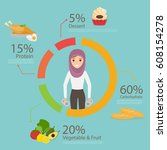 healthy infographic of arab... | Shutterstock .eps vector #608154278