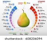 vitamins and minerals of pear... | Shutterstock .eps vector #608206094