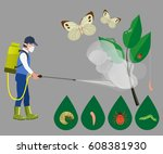 farmer sprays pesticide. vector ... | Shutterstock .eps vector #608381930