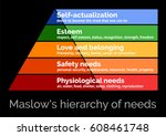 maslow's hierarchy of needs  a... | Shutterstock .eps vector #608461748