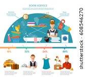 hotel service infographics... | Shutterstock .eps vector #608546270