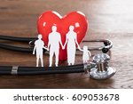 medical insurance concept with