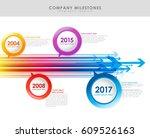infographic company milestones... | Shutterstock .eps vector #609526163