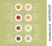 types of tea  green  white  red ... | Shutterstock .eps vector #609549629