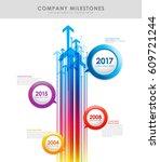 infographic company milestones...