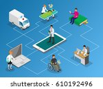 communication and therapeutic... | Shutterstock .eps vector #610192496