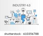 Industry 4.0 Vector...