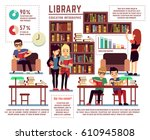 library with young educated... | Shutterstock .eps vector #610945808