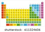 periodic table of the chemical... | Shutterstock .eps vector #611324606