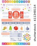 thiamine vitamin b1 food icons. ... | Shutterstock .eps vector #611348114