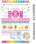vitamin a food icons. healthy... | Shutterstock .eps vector #611440508