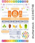 riboflavin vitamin b2 rich food ... | Shutterstock .eps vector #611440748
