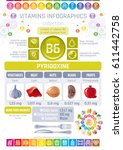pyridoxine vitamin b6 rich food ... | Shutterstock .eps vector #611442758