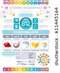 cyanocobalamin vitamin b12 rich ... | Shutterstock .eps vector #611445164