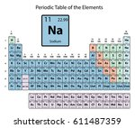 sodium big on periodic table of ... | Shutterstock .eps vector #611487359