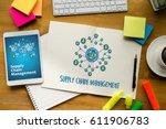 scm supply chain management... | Shutterstock . vector #611906783