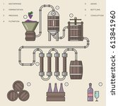 wine making process or... | Shutterstock .eps vector #613841960