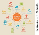 business service. concept with... | Shutterstock . vector #613894010