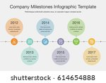 vector info graphic company... | Shutterstock .eps vector #614654888