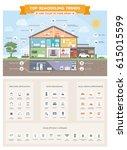 top home remodeling trends... | Shutterstock .eps vector #615015599