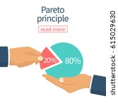 pareto principle. 20  of... | Shutterstock .eps vector #615029630