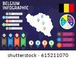belgium infographics  graphic... | Shutterstock .eps vector #615211070