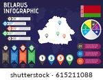 belarus infographics  graphic... | Shutterstock .eps vector #615211088
